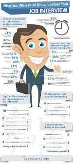 most common interview questions asked what you wish you