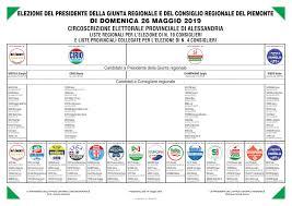 Speciale elezioni – Il Piemonte al voto – La Voce Alessandrina