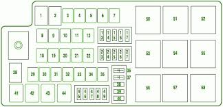 2010 ford fusion fuse box diagram circuit wiring diagrams 2010 ford fusion fuse box diagram
