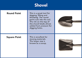garden tools names. round point and square shovel chart. garden tools names u