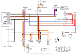 softail wiring diagram softail image wiring diagram harley wiring harness diagram harley wiring diagrams on softail wiring diagram