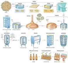 Пищевые добавки Е вредные пищевые добавки  пищевые добавки пищевые добавки е вредные пищевые добавки пищевые добавки реферат пищевые