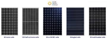 Solar Panel Chart Top 10 Solar Panels Latest Technology 2019 Clean Energy