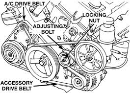 belt routing diagram for 2001 chrysler sebring lxi 3 0engine fixya jturcotte 2445 gif