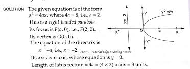 find the coordinate of the focus and the vertex the equation of the directrix and the axis length of the latus of the parabola y square 8x