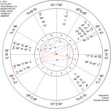 Full Astrology Chart Libra 2013 New Moon Full Penumbral Eclipse Cerena