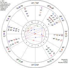 Libra Birth Chart Libra 2013 New Moon Full Penumbral Eclipse Cerena