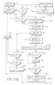 Diagrams hatco wiring graml 96d hatco csc 10 manual cairearts us06232585 20010515 d00008 diagrams hatco