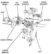 2001 dodge ram 1500 steering column diagram car interior design dodge ram 1500 steering diagram wiring diagram world 2001 dodge ram 1500 steering column diagram car interior design
