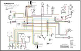 1995 sportster wiring diagram home design ideas 1984 Harley Davidson Wiring Diagrams rigid evo sportster illuminator pro 3 wiring diagram the 1984 harley davidson wiring diagram