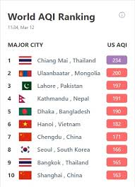 World Pollution Chart Chiang Mai Tops World Pollution Charts