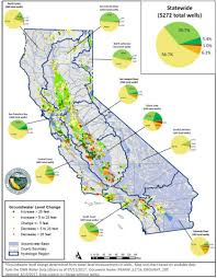 Ca Reservoir Levels Chart Groundwater Recovery In California Still Behind The Curve