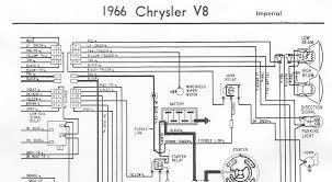 1966 chrysler newport wiring diagram great installation of wiring 1966 chrysler 440 wiring diagram get image about wiring diagram rh 28 ccainternational de 1966 jeep cj5 wiring diagram 1966 pontiac gto wiring diagram