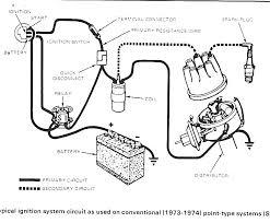 ford starter switch wiring diagram wiring diagrams second 68 ford starter solenoid diagram wiring diagram list ford starter switch wiring diagram