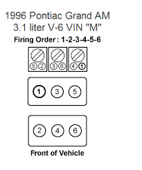 show firing order on v graphic