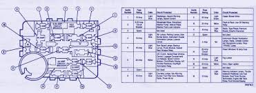 fuse box diagram of 2009 ford explorer diagram guide fuse box diagram of 2009 ford explorer