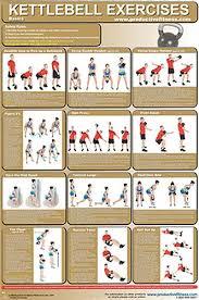 Printable Kettlebell Exercise Chart Www Bedowntowndaytona Com