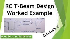 T Girder Bridge Design Example Concrete T Beam Design To Eurocode 2 Strain Compatibility Method
