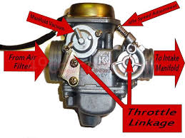 gy carb connections and diagram ccscoot com scooter forums post by 90gtvert on 31 2010 at 6 29pm