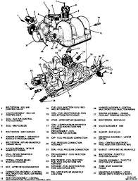 vortec firing order diagram image i need firing order and distrubtor cap diagram for 1995chevy on 1995 4 3 vortec firing order