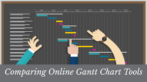Comparing Online Gantt Chart Tools Business Excellence