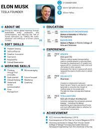 Elon Musk Resume Viết CV Hiệu Quả Như Elon Musk Chỉ Với 100 Trang MateBe Career 7