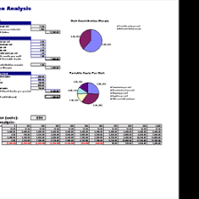 Excel Break Even Analysis Template Free Financial Templates In Excel 407724606993 Excel Break Even