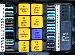 89 bmw fuse box data wiring diagram today 89 325i fuse box wiring diagram library kawasaki fuse box 89 325i fuse box data wiring