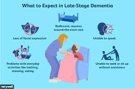 Stages Of Dementia Chart Dying From Dementia With Late Stage Symptoms