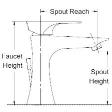 standard height for shower valve shower valve height beautiful lovable acorn safety combination eyewash shower valve standard height for shower valve