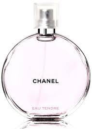 Best Designer Perfumes For Women 21 Best Perfumes For Women This Winter 2020 Chanel