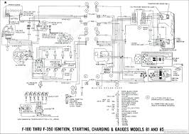 1997 ford f150 starter solenoid wiring diagram britishpanto ford f150 starter solenoid wiring diagram unique ford f 150 starter wiring diagram motif stuning 1997 f150