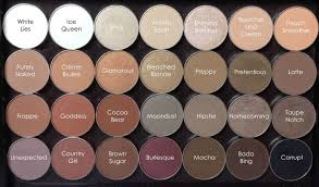 after many months i finished putting together my own makeup geek neutral eyeshadow palette pictures and