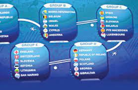 تصفيات كأس امم اوروبا 2016 اسبانيا في مجموعة سهلة.. ومهمة اصعب لهولندا  وايطاليا - صحيفة الأيام البحرينية