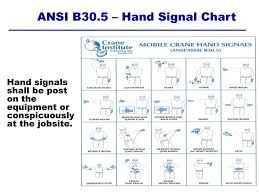 Hand Signals For Crane Operations Ppt Download