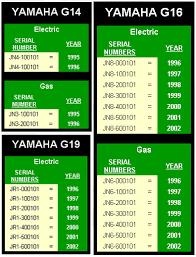 yamaha g14 wiring diagram inspirational golf cart museum yamaha golf cart museum yamaha