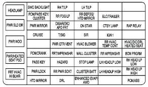 2001 pontiac bonneville fuse diagram wiring diagrams 2001 Ford Fuse Panel Diagram at 2001 Bonneville Fuse Box Diagram