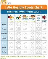 Healthy Foods Chart Kids Health Healthy Eating Food