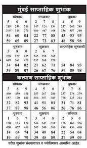 kalyan chart 2010 to 2017 image result for satta matka kalyan open today in 2019