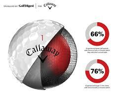 Callaways Chrome Soft Balls Are Winning Over Golfers Golf