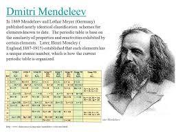 TRENDS IN THE PERIODIC TABLE Dmitri Mendeleev In 1869 Mendeleev ...