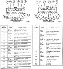 air suspension explained schematics
