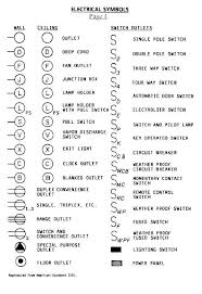 showing post media for electrical outlet diagram symbols electrical symbols house wiring jpg 582x847 electrical outlet diagram symbols jpg 582x847 electrical outlet diagram symbols