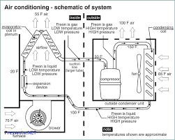 thermostat wires outside ac unit central air conditioner thermostat outside ac unit cover outside ac unit wiring diagram