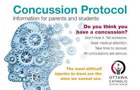 Concussion Grade Chart Concussion Protocol Information And Procedures