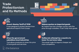Trade Protectionism Definition Pros Cons 4 Methods