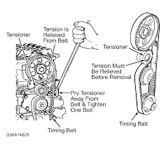 Where can i get a free diagram for installing a timing belt in my