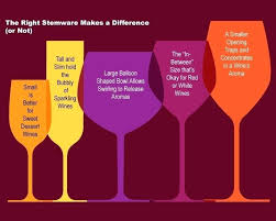 Stemless Wine Glass Decal Size Chart Wine Glass Sizes Dinneris Co