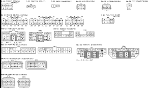 wire diagram mazda 323 wiring diagram for you • club323f u2022 view topic ecu wiring diagram 323f ba 1998 1 5 z5b3 rh club323f com mazda 626 mazda 323 hatchback