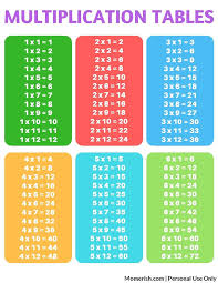 71 best Times Tables images on Pinterest | Math games ...